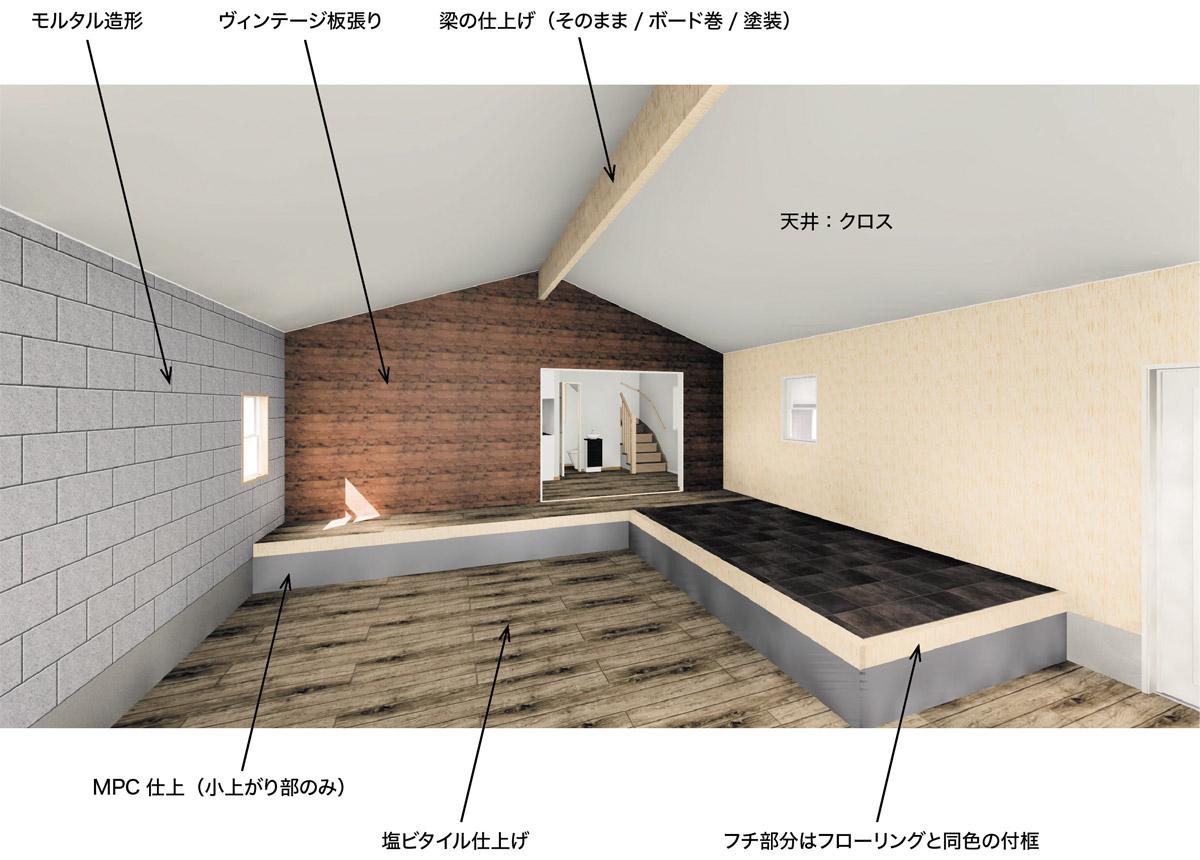 構造的なことや部屋の見せ方のご提案